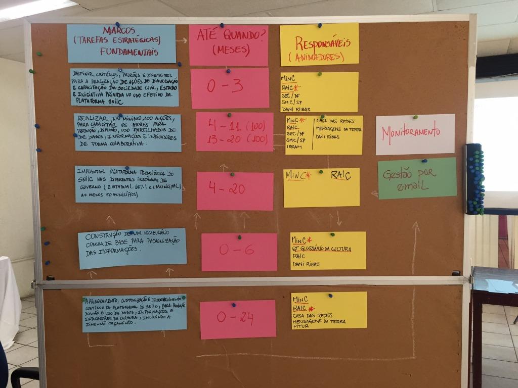 2a Oficina CGU-OGP Mapeamento e Gestão Colaborativa Cultura (5)
